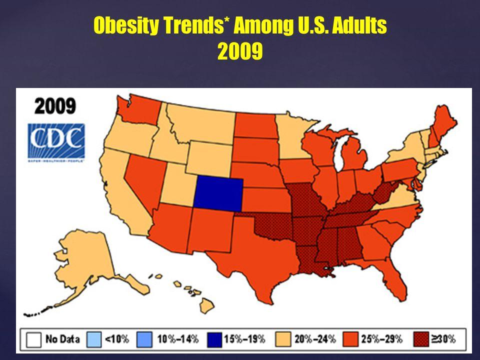Obesity Trends* Among U.S. Adults 2009