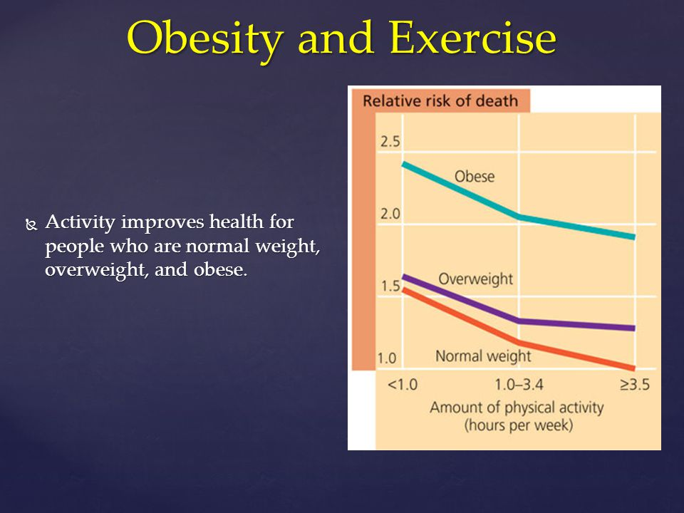 Obesity and Exercise Activity improves health for people who are normal weight, overweight, and obese.