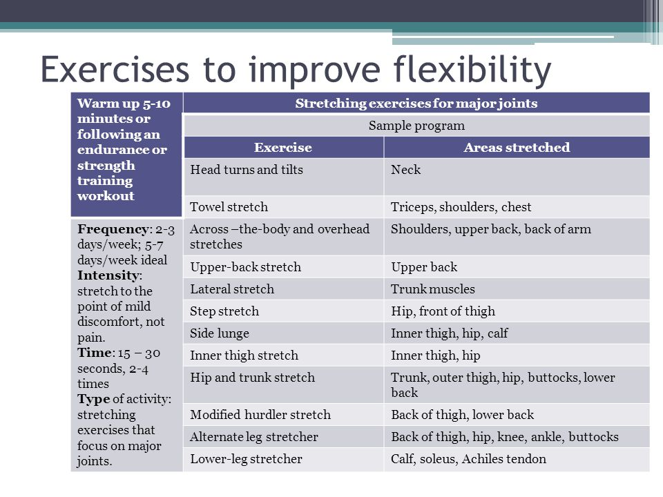 Exercises to improve flexibility