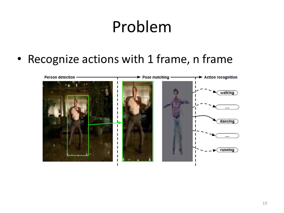 Problem Recognize actions with 1 frame, n frame