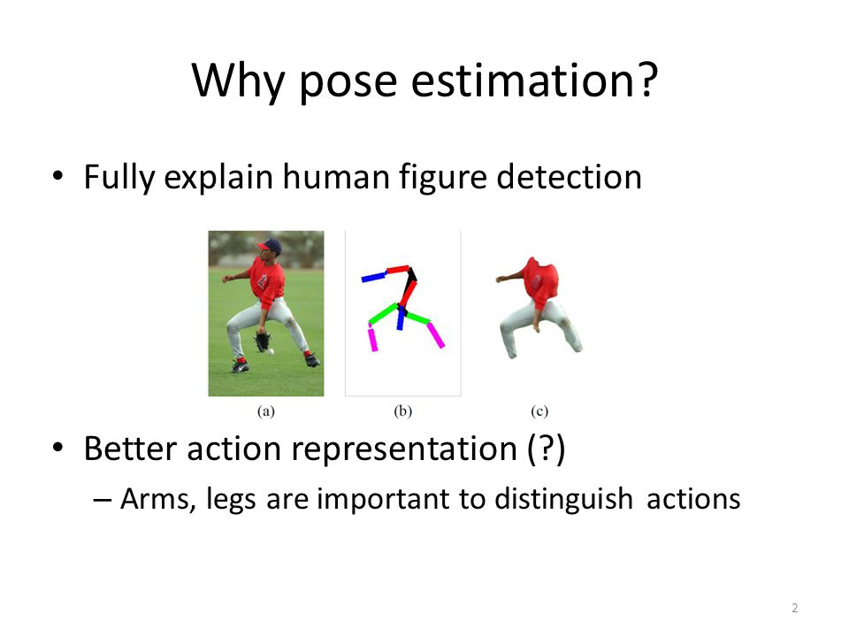 Why pose estimation Fully explain human figure detection