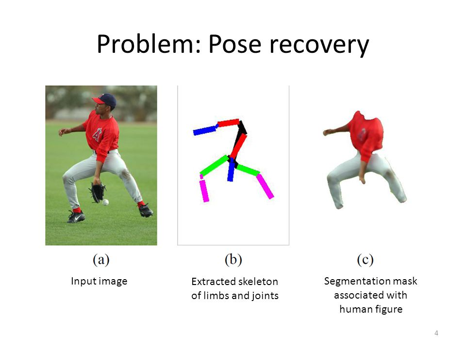 Problem: Pose recovery
