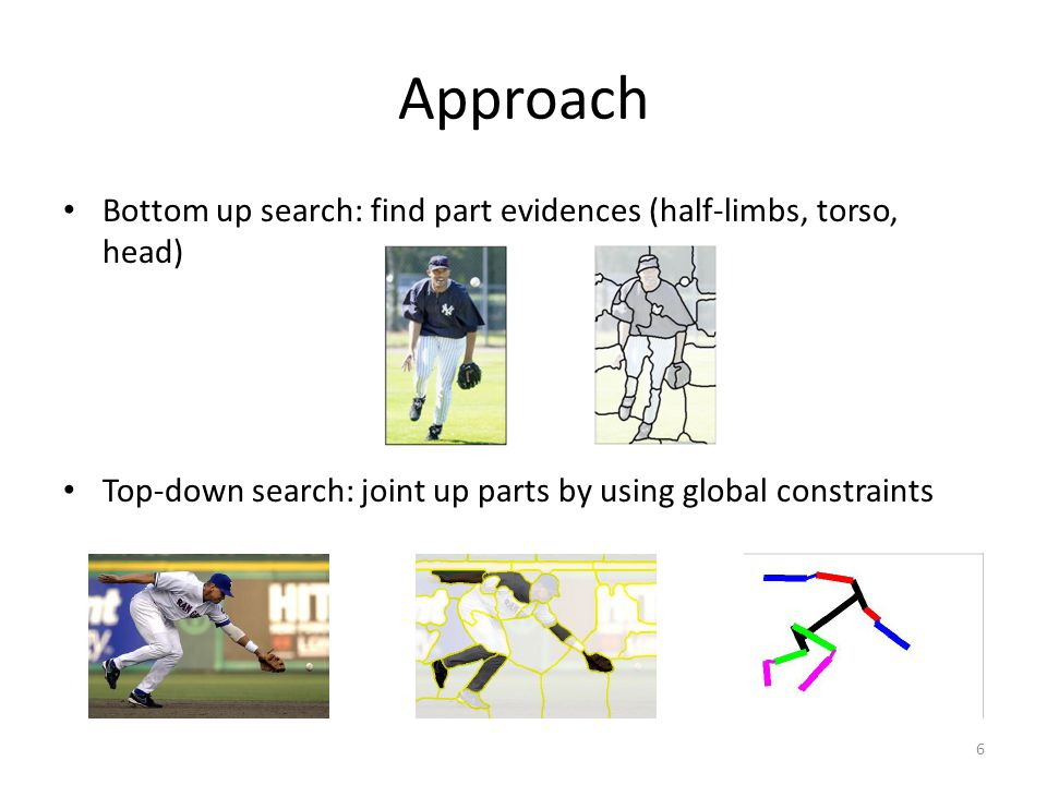 Approach Bottom up search: find part evidences (half-limbs, torso, head) Top-down search: joint up parts by using global constraints.