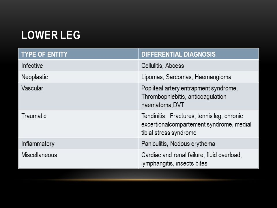 Secondary Traumatic Stress For >> Imaging approach to a patient with an acute swolen leg. - ppt video online download