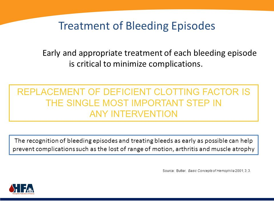 Treatment of Bleeding Episodes