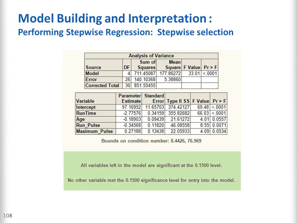 Model Building and Interpretation : Performing Stepwise Regression: Stepwise selection
