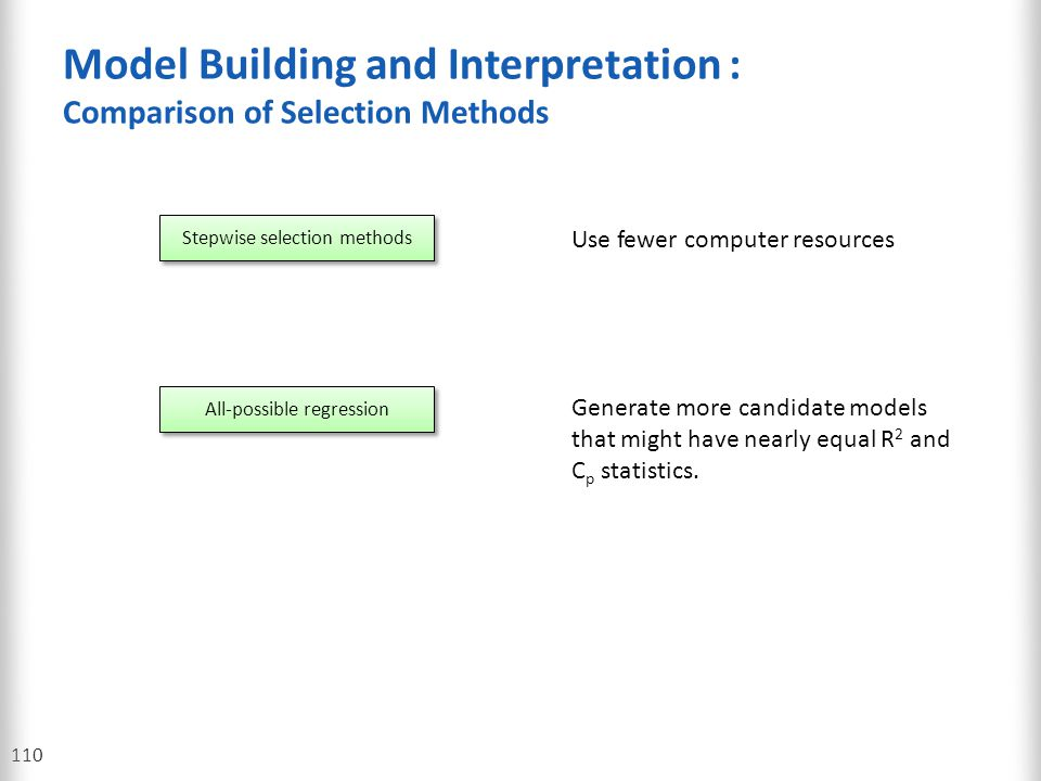 Model Building and Interpretation : Comparison of Selection Methods