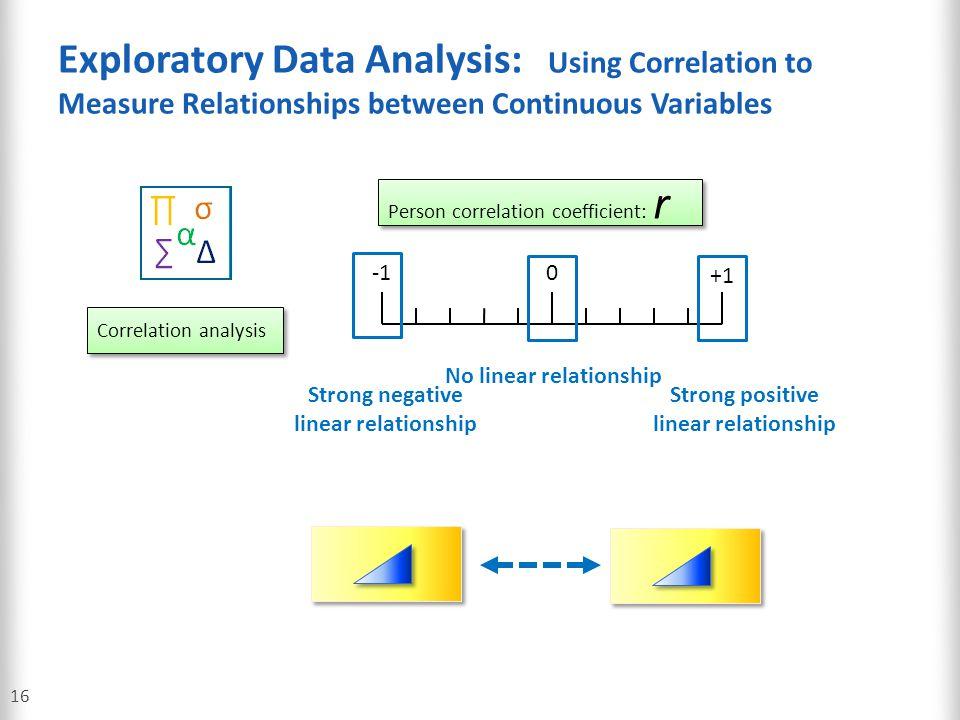 No linear relationship
