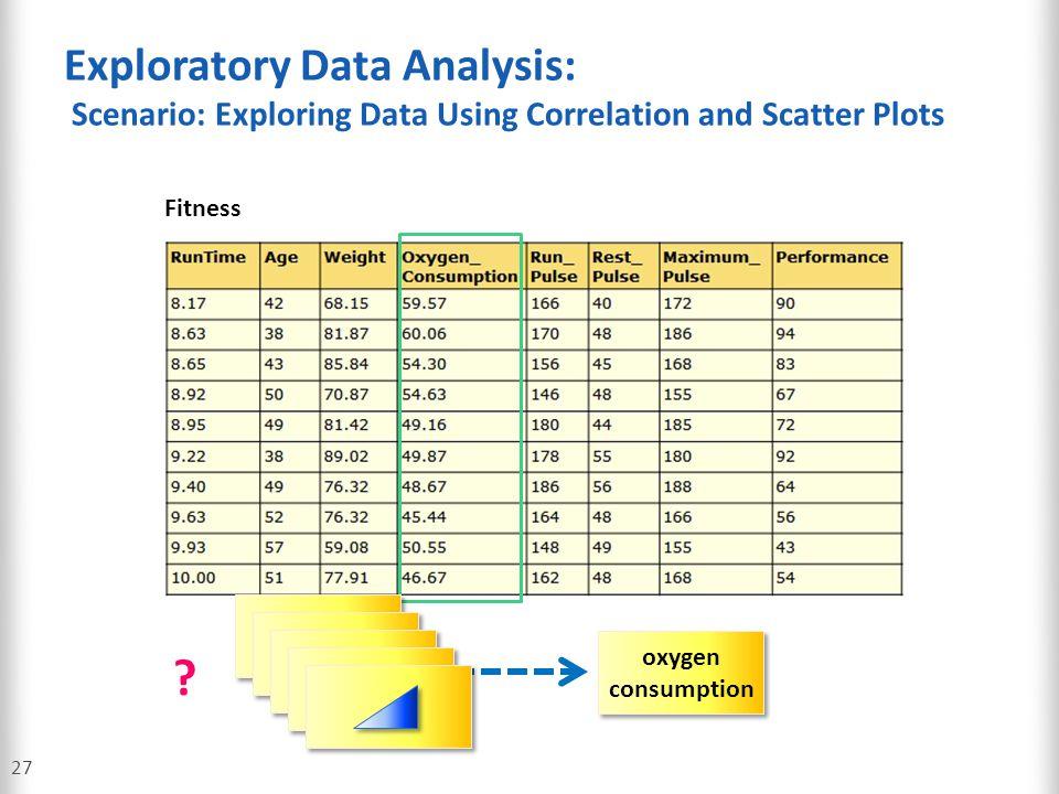Exploratory Data Analysis: Scenario: Exploring Data Using Correlation and Scatter Plots