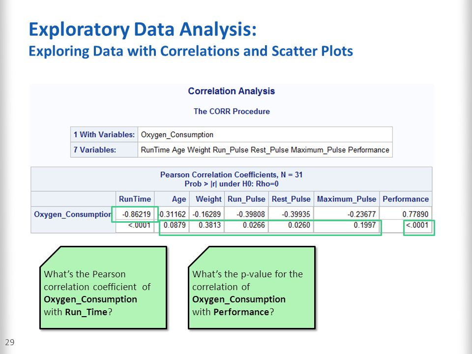 Exploratory Data Analysis: Exploring Data with Correlations and Scatter Plots
