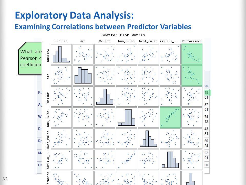 Exploratory Data Analysis: Examining Correlations between Predictor Variables