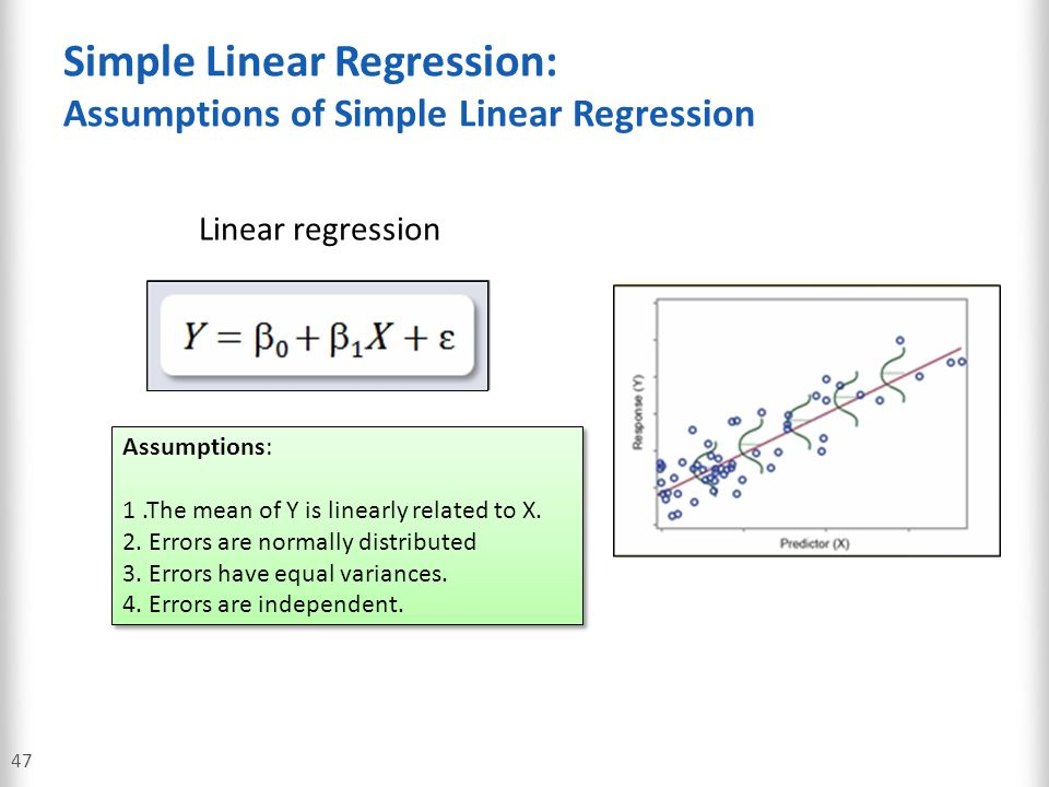 Simple Linear Regression: Assumptions of Simple Linear Regression