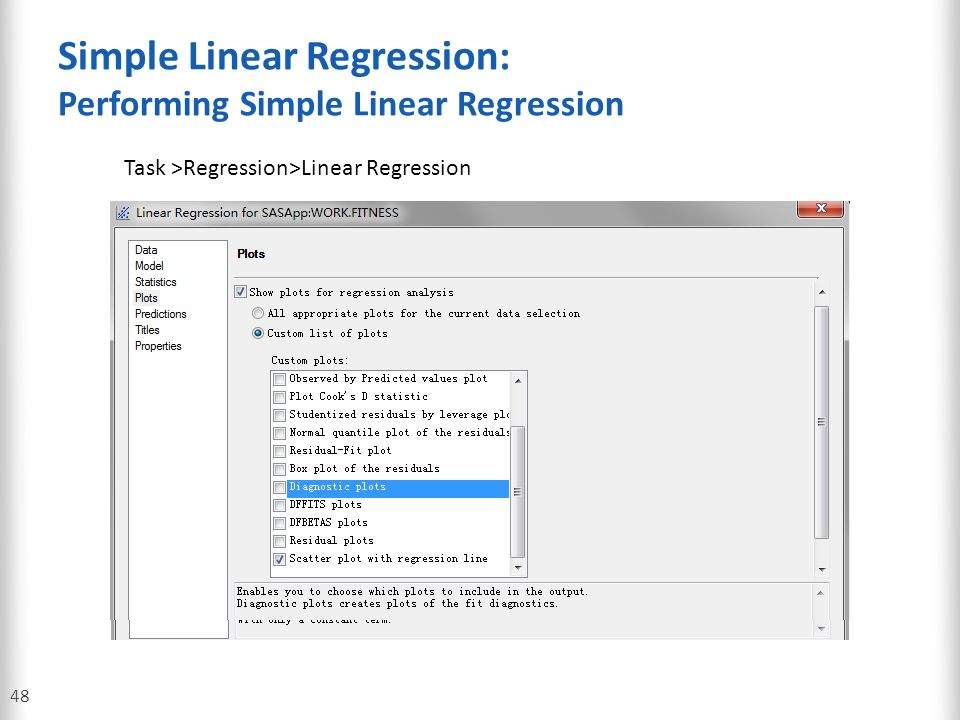 Simple Linear Regression: Performing Simple Linear Regression