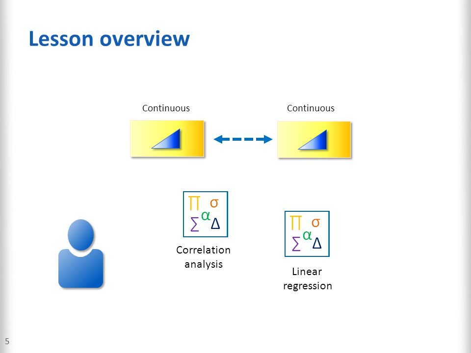 Lesson overview Correlation analysis Linear regression Continuous