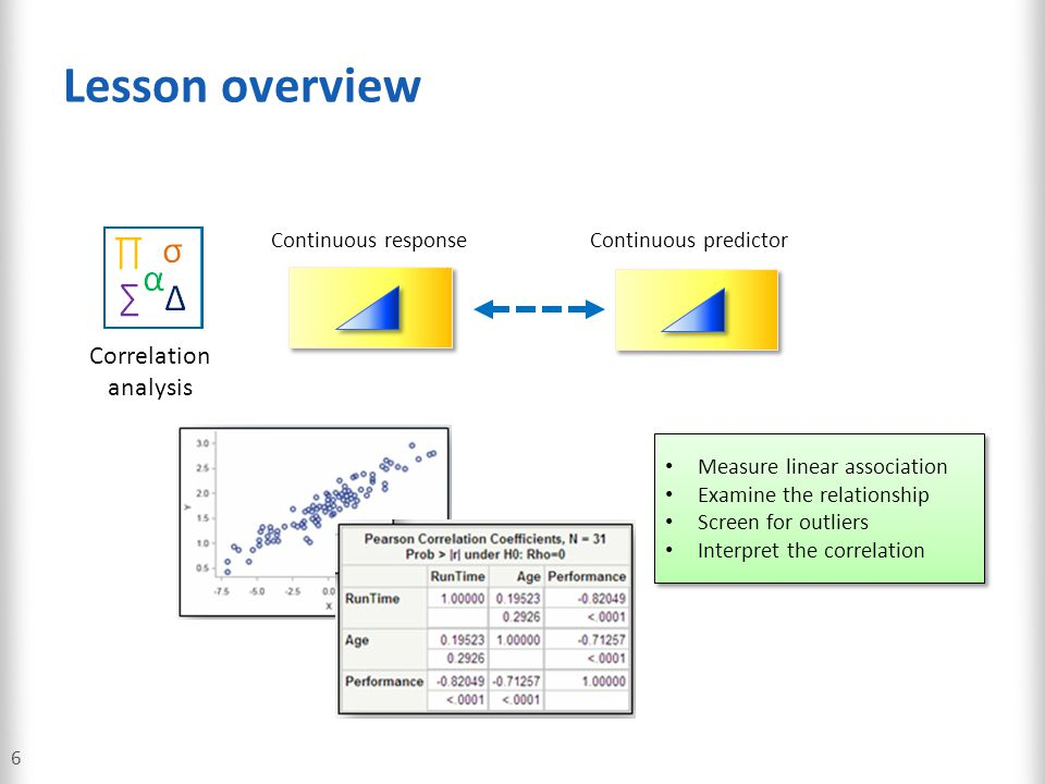 Lesson overview Correlation analysis Continuous response