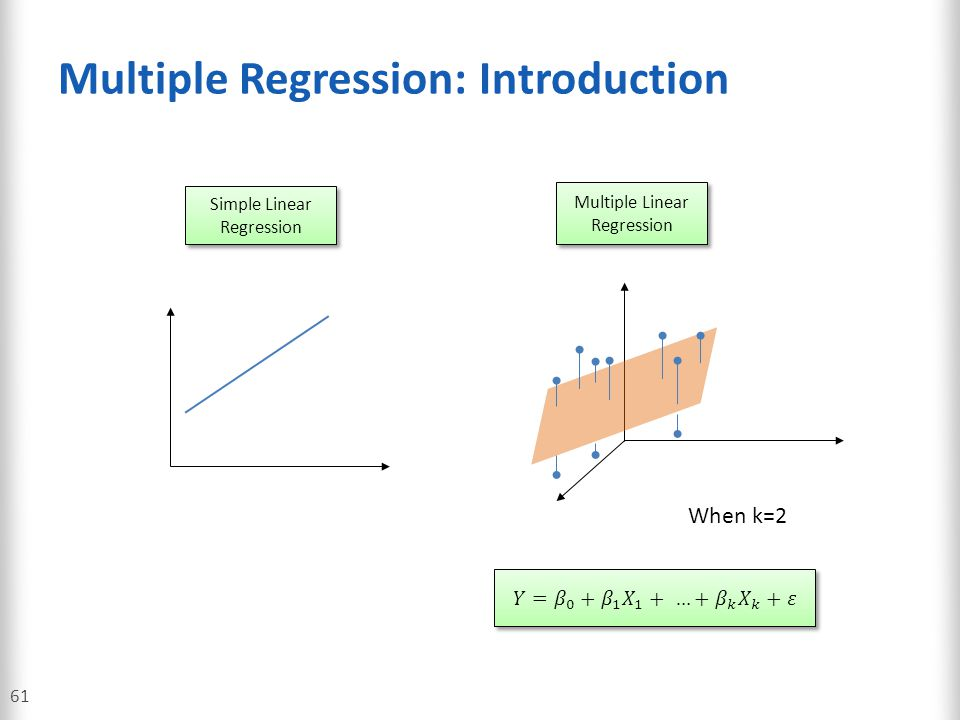 Multiple Regression: Introduction