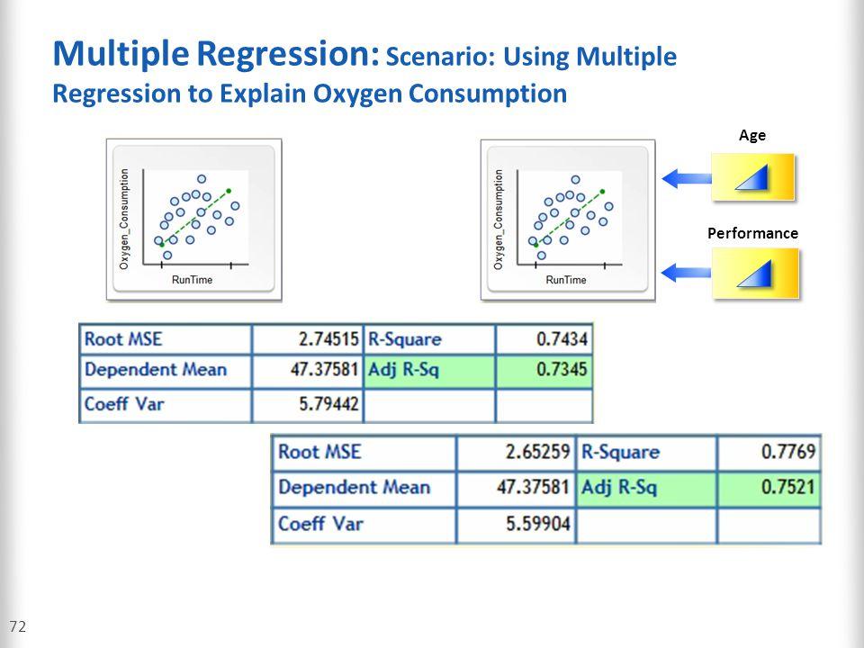 Multiple Regression: Scenario: Using Multiple Regression to Explain Oxygen Consumption