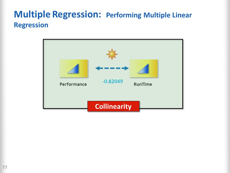 Multiple Regression: Performing Multiple Linear Regression