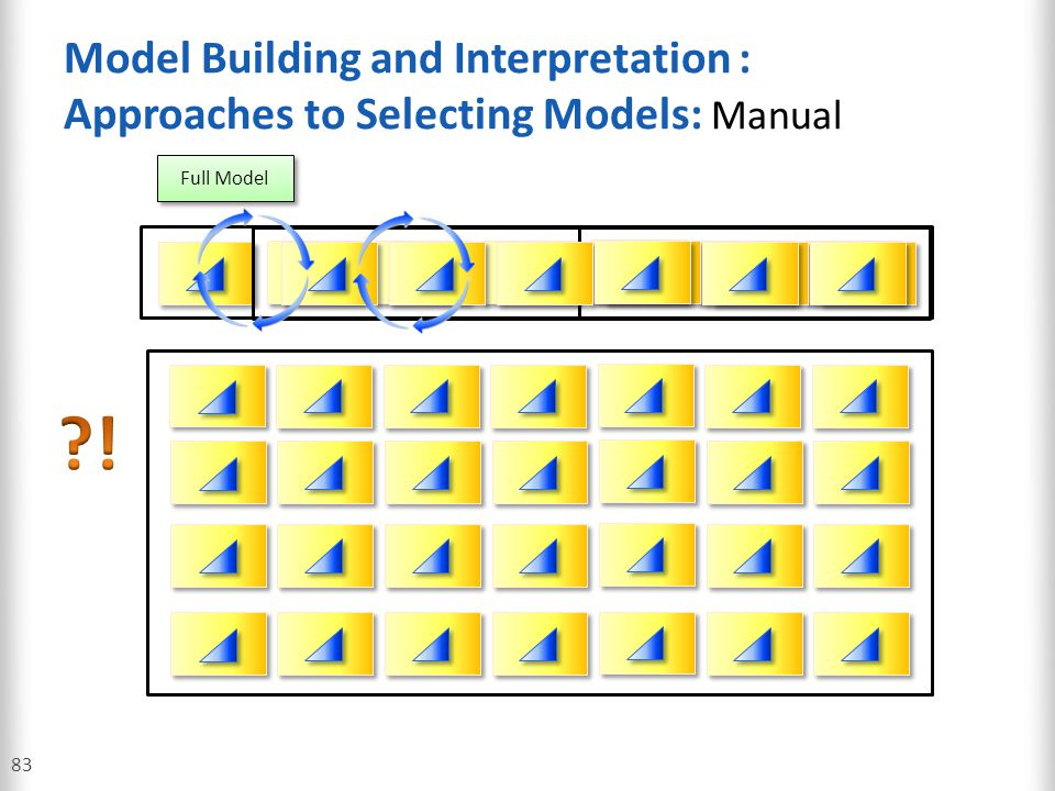 Model Building and Interpretation : Approaches to Selecting Models: Manual