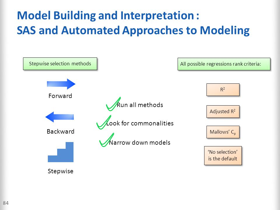 Stepwise selection methods