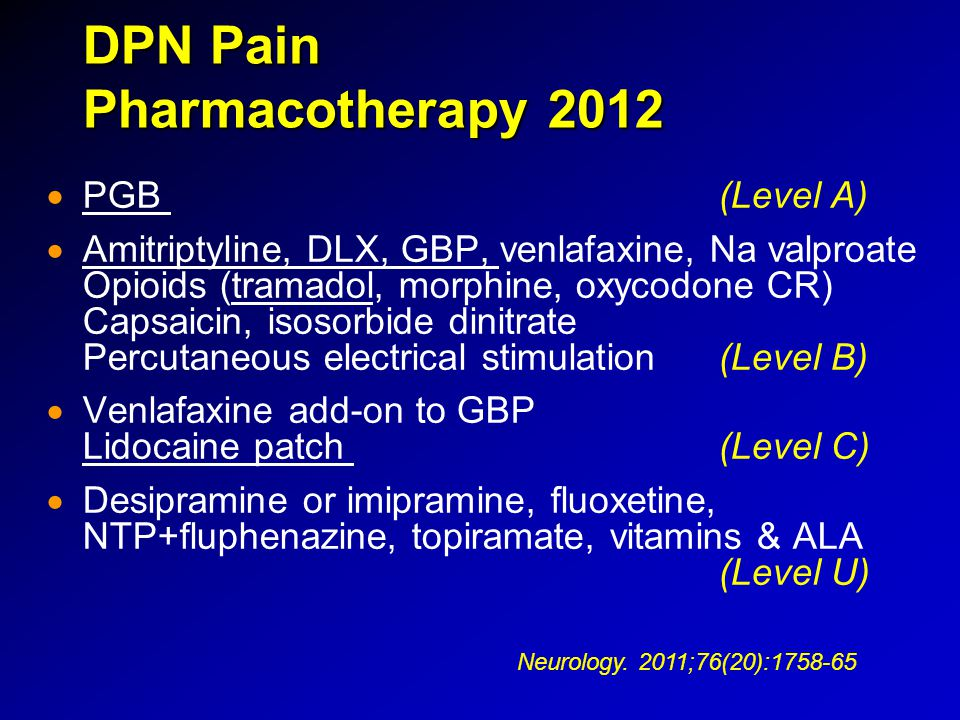 DPN Pain Pharmacotherapy 2012