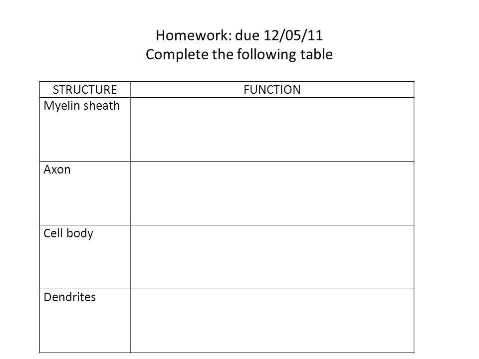 Homework: due 12/05/11 Complete the following table