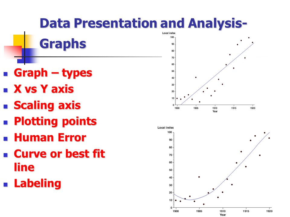 data analysis presentation Data analysis and presentation skills: the pwc approach from pwc if you are a pwc employee, gain access to the pwc specialization and courses for free using the instructions on the pwc l&d spark page or simply search coursera on pwc spark.