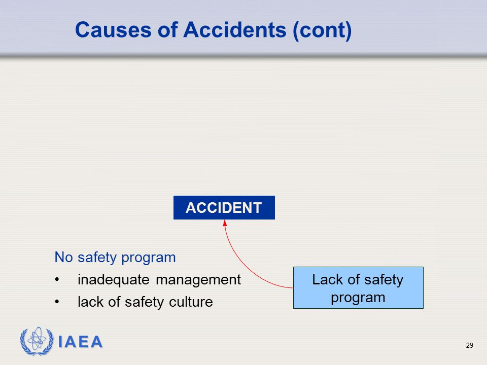 Causes of Accidents (cont)