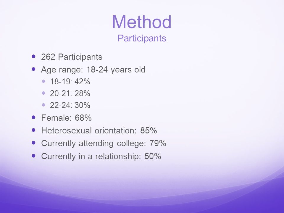 Method Participants 262 Participants Age range: 18-24 years old