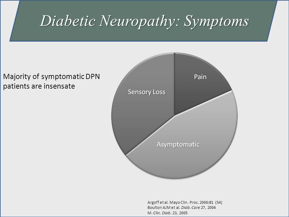 Diabetic Neuropathy: Symptoms