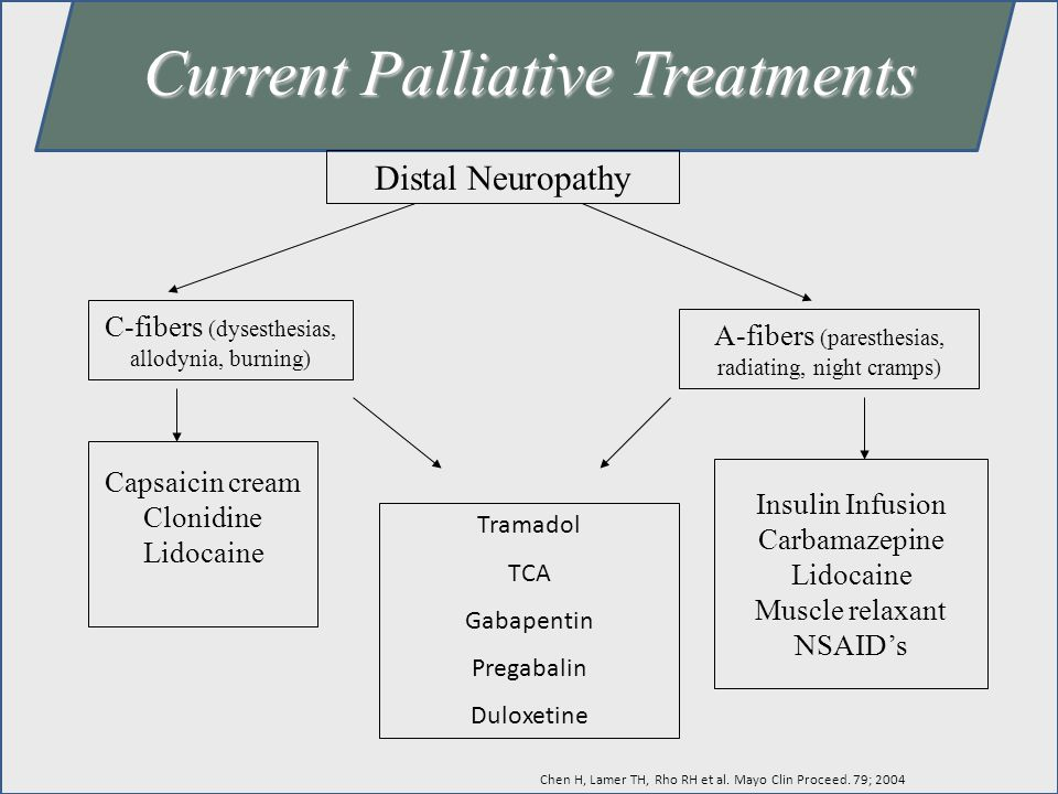 Current Palliative Treatments