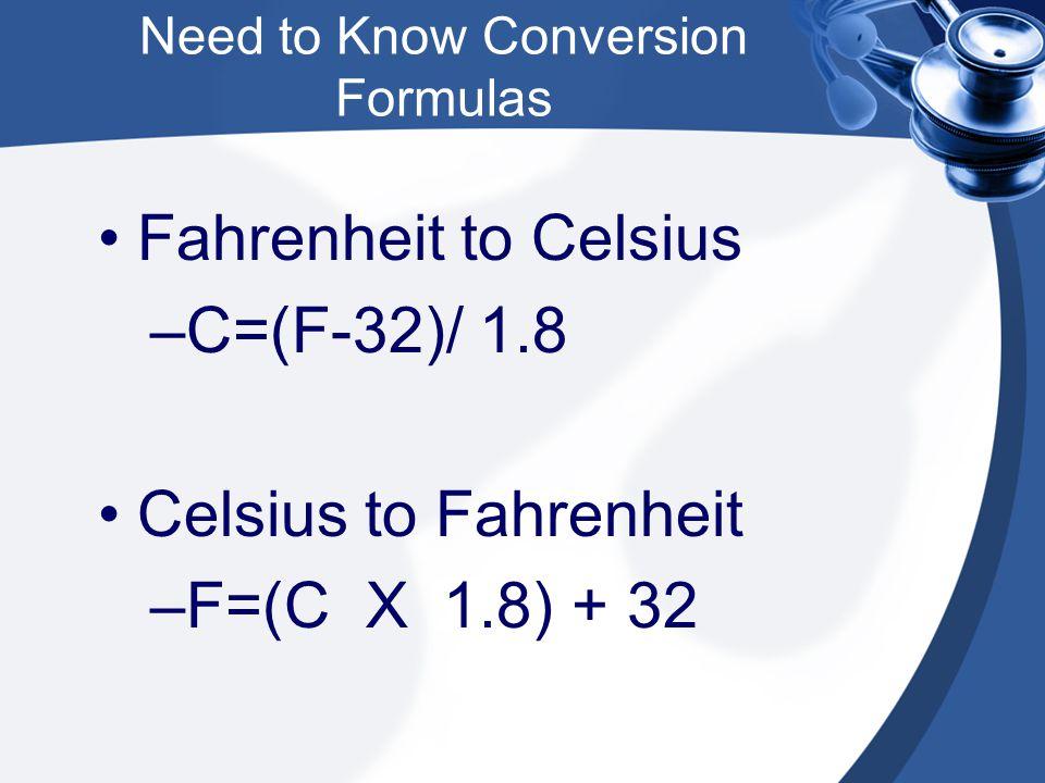 Need to Know Conversion Formulas
