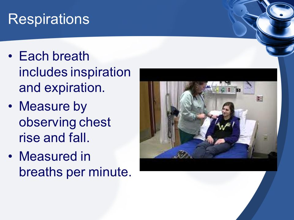 Respirations Each breath includes inspiration and expiration.
