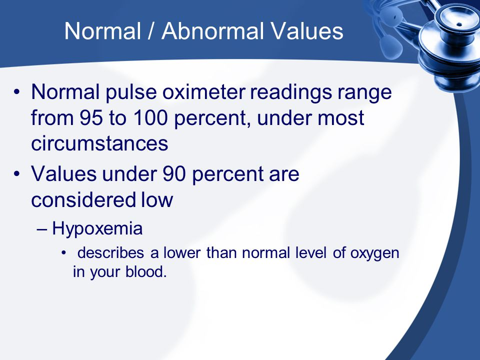 Normal / Abnormal Values