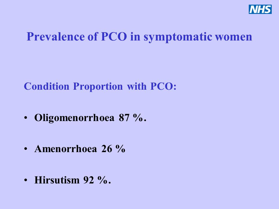 Prevalence of PCO in symptomatic women