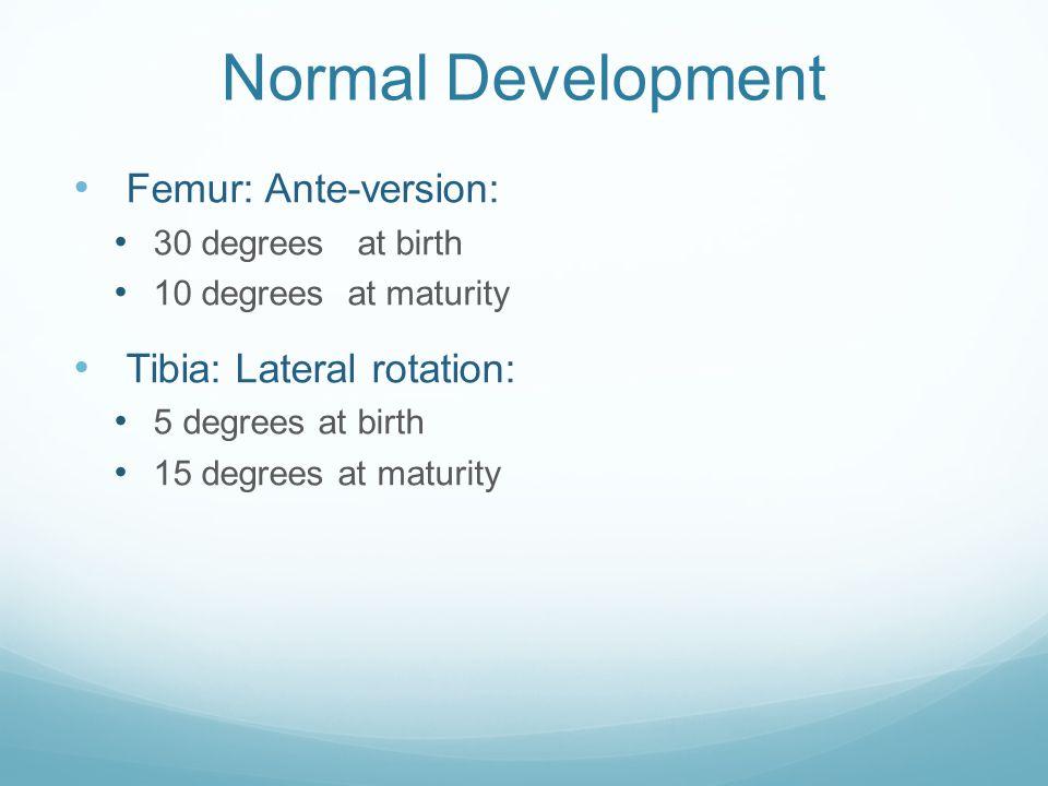 Normal Development Femur: Ante-version: Tibia: Lateral rotation: