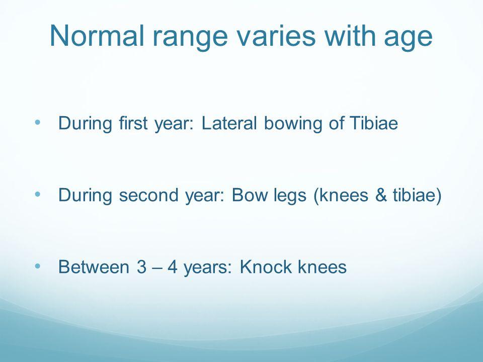Normal range varies with age