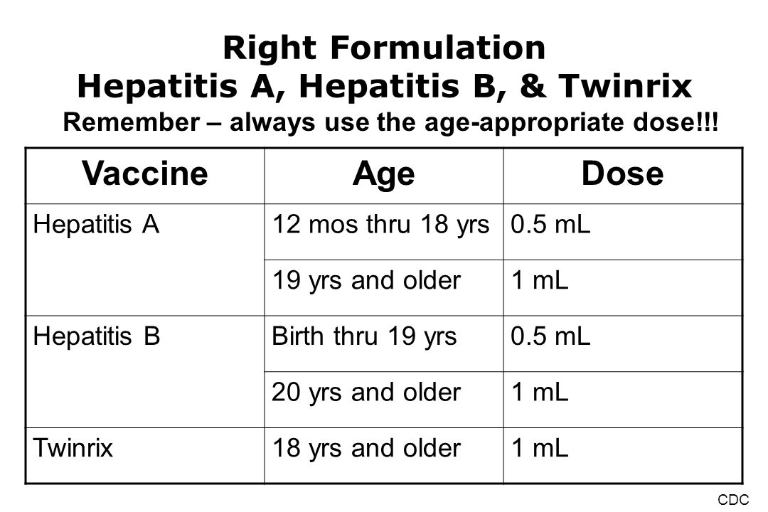 Right Formulation Hepatitis A, Hepatitis B, & Twinrix