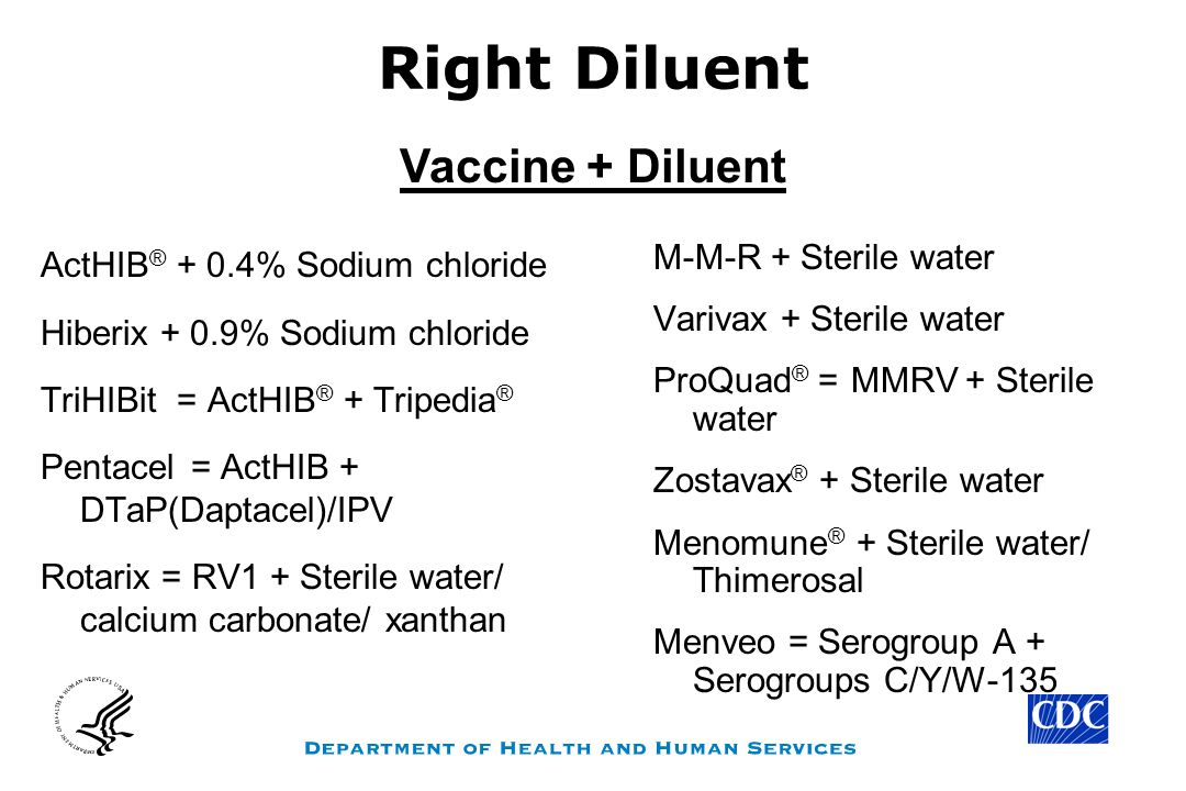 Right Diluent Vaccine + Diluent ActHIB® + 0.4% Sodium chloride