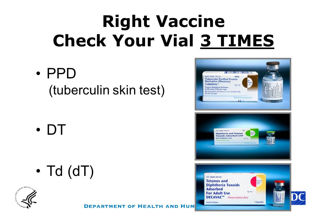 Right Vaccine Check Your Vial 3 TIMES