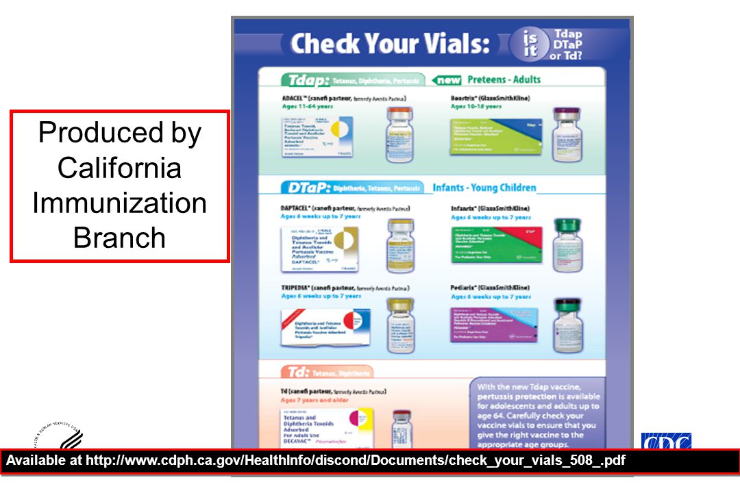 Produced by California Immunization Branch