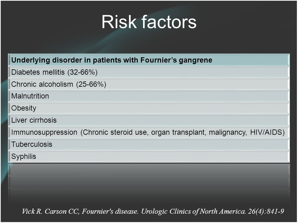 Risk factors Underlying disorder in patients with Fournier's gangrene