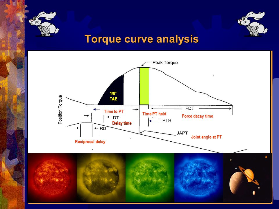 Torque curve analysis 1/8'' TAE Time to PT Time PT held