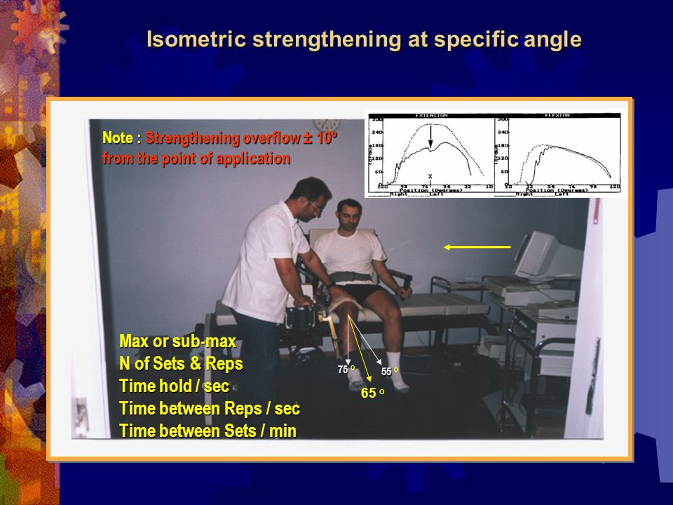 Isometric strengthening at specific angle