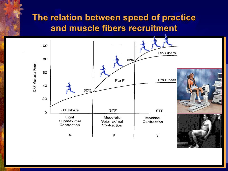 The relation between speed of practice and muscle fibers recruitment