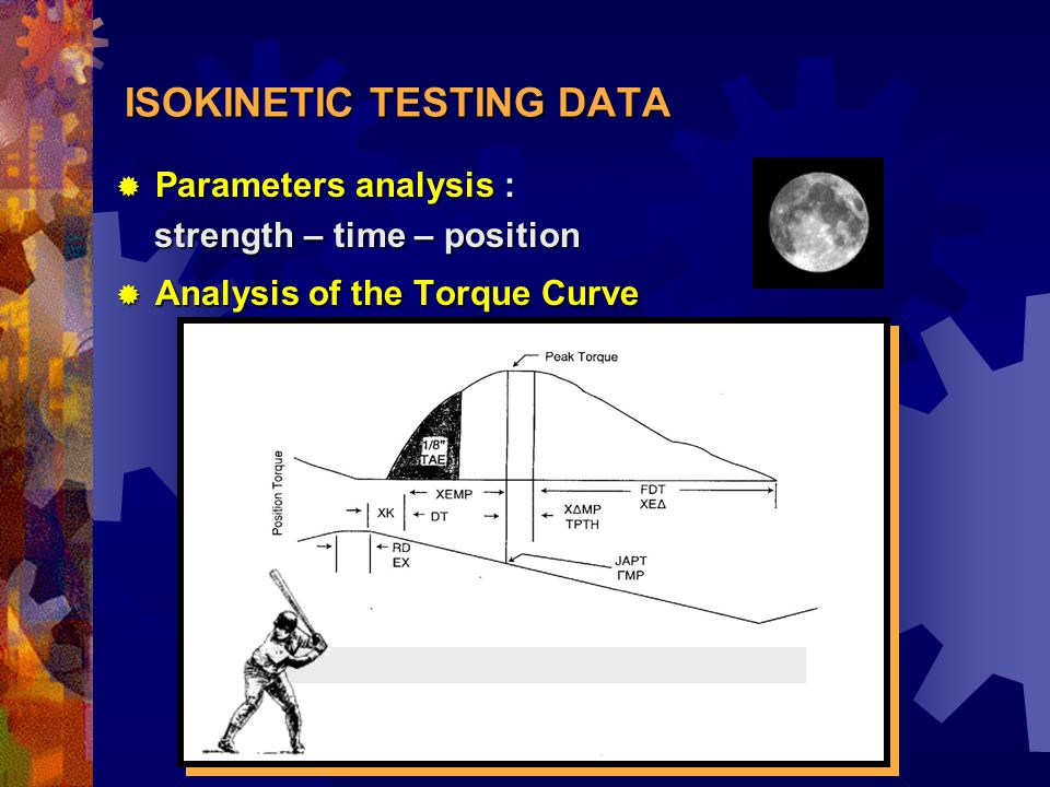 ISOKINETIC TESTING DATA