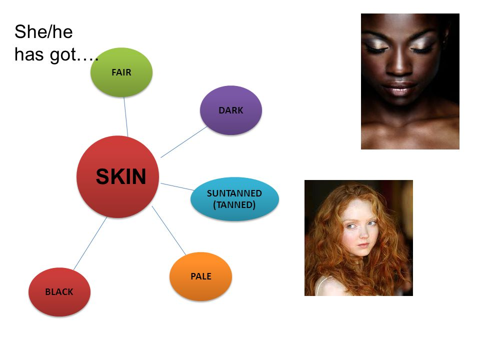 She/he has got…. FAIR DARK SUNTANNED (TANNED) PALE BLACK SKIN