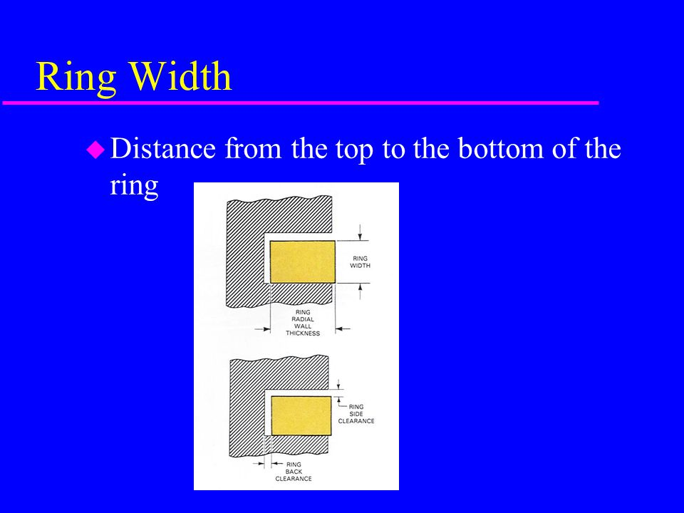 Ring Width Distance from the top to the bottom of the ring