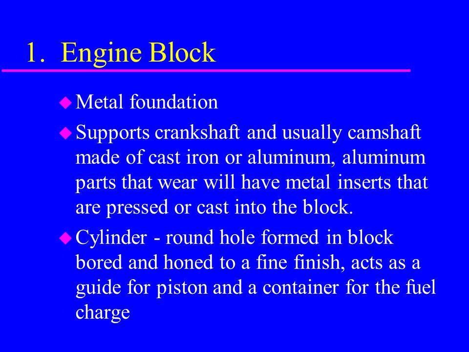 1. Engine Block Metal foundation
