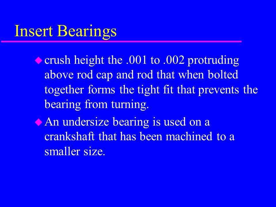 Insert Bearings